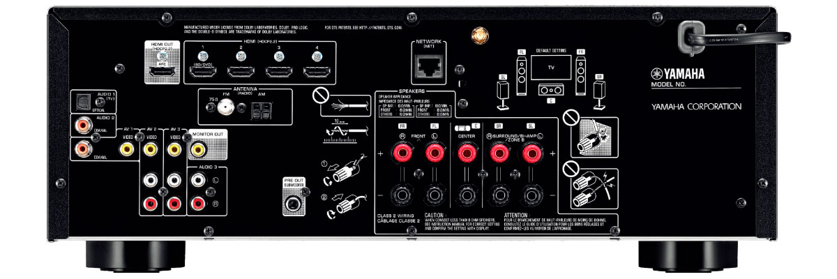 Yamaha RX-V483BL connections